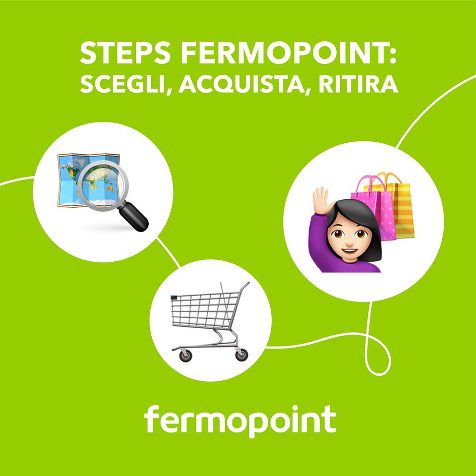 Fermopoint